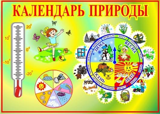 Календари природы