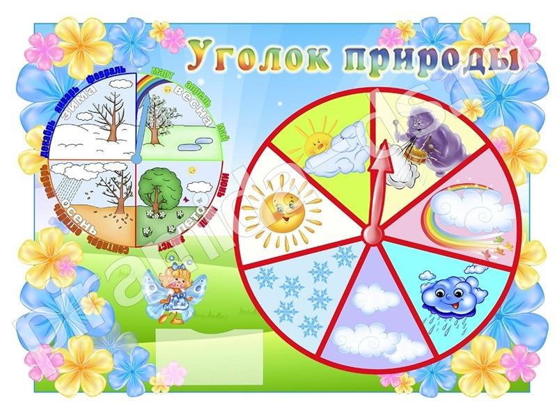 Картинки календари природы